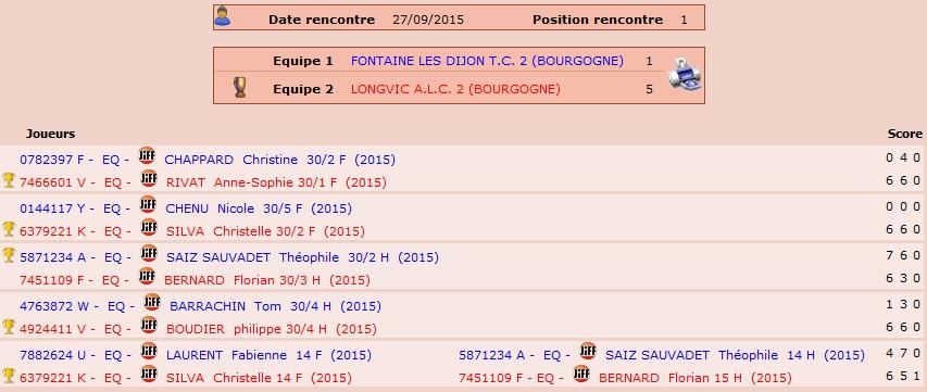 coupe_automne_2016-09-27_equipe2