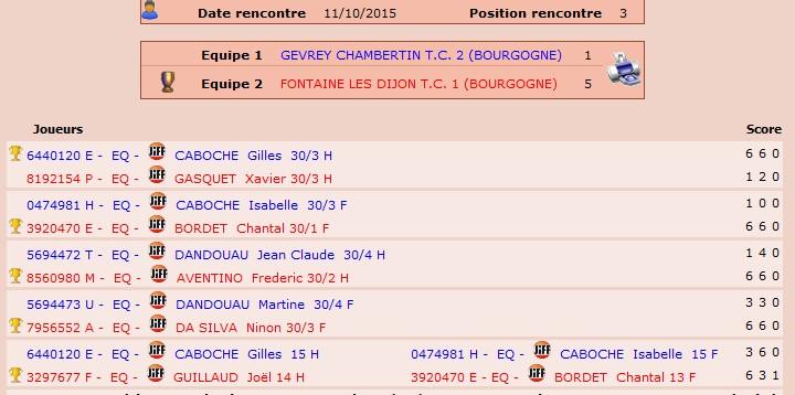 2016_coupe_automne_eq1_J3