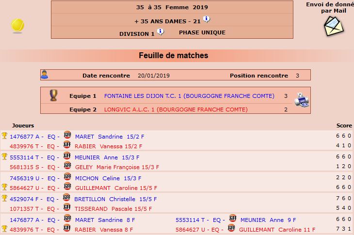 Championnat +35 J3