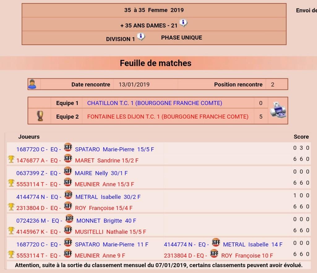 Championnat +35 J2