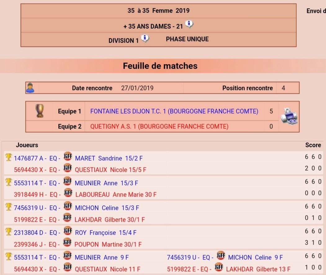 Championnat +35 J4