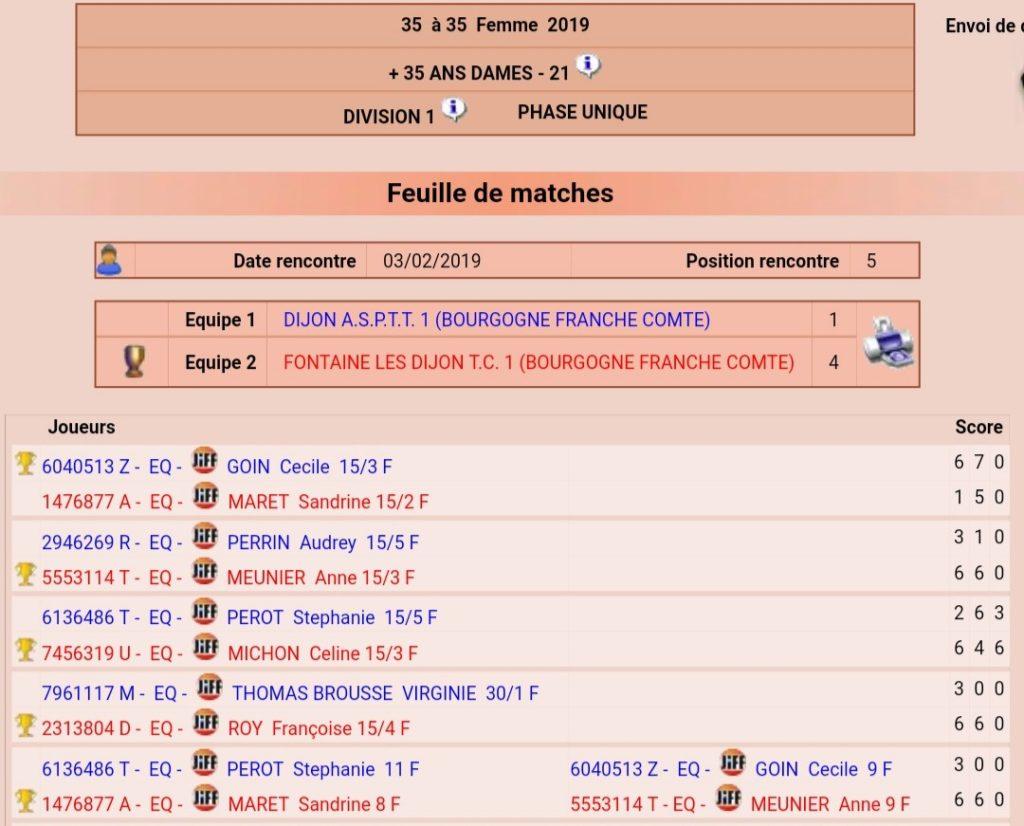 Championnat +35 J5