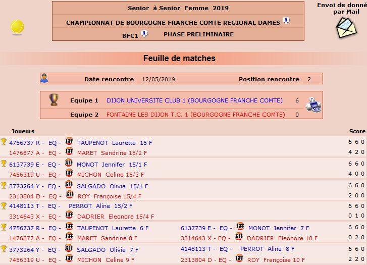 Championnat par équipes sénior – J3
