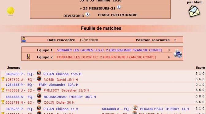 Championnat départemental + 35 – J2