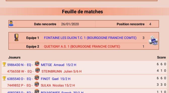 Championnat départemental + 35 – J4